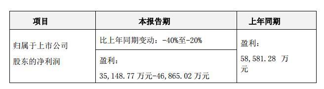网宿财报.jpg
