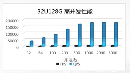 http://www.reviewcode.cn/bianchengyuyan/17780.html