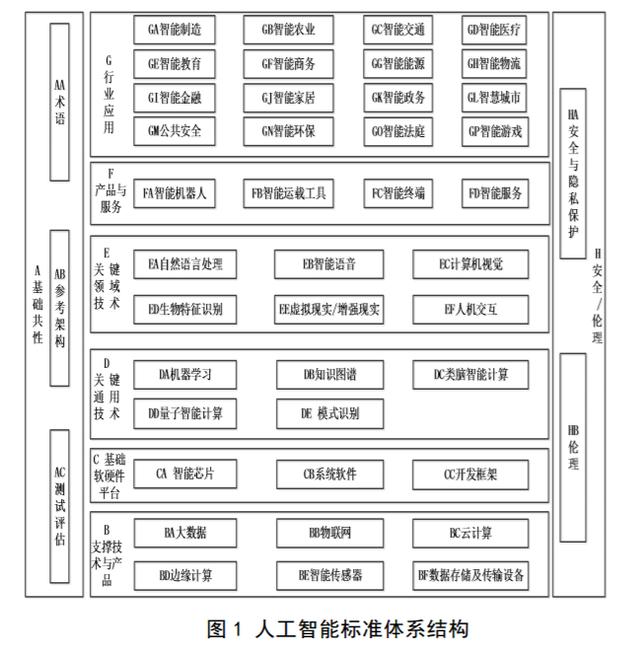 http://www.reviewcode.cn/wulianwang/165034.html