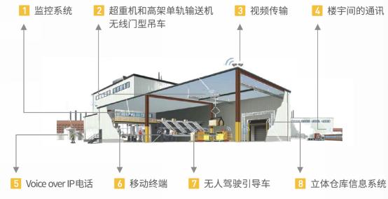 亨鑫-工业互联网无线解决方案产品说明 - V1.2576.png