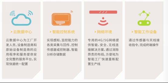 亨鑫-工业互联网无线解决方案产品说明 - V1.2597.png