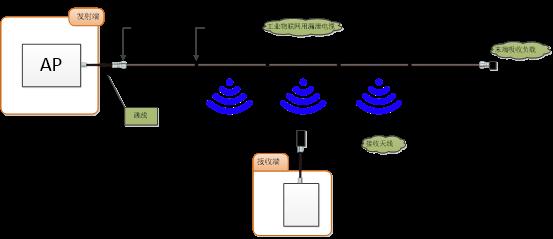 亨鑫-工业互联网无线解决方案产品说明 - V1.2921.png