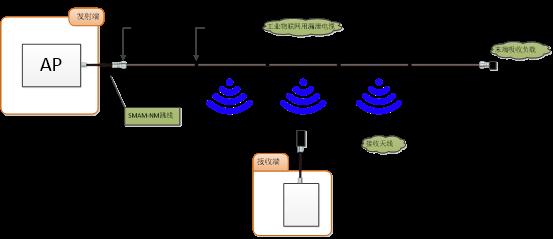 亨鑫-工业互联网无线解决方案产品说明 - V1.22044.png