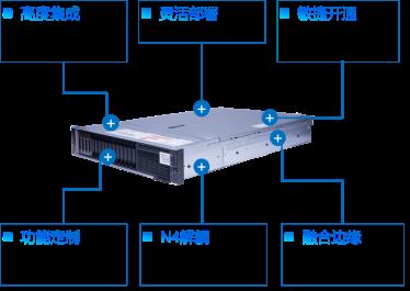 信通传媒-优秀解决方案:大唐移动5G轻量级核心网解决方案538.png