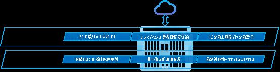 中国ICT产业优秀解决方案奖--中兴通讯PON+解决方案1333.png
