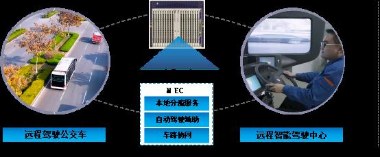 中国ICT产业优秀解决方案奖--中兴通讯PON+解决方案1917.png