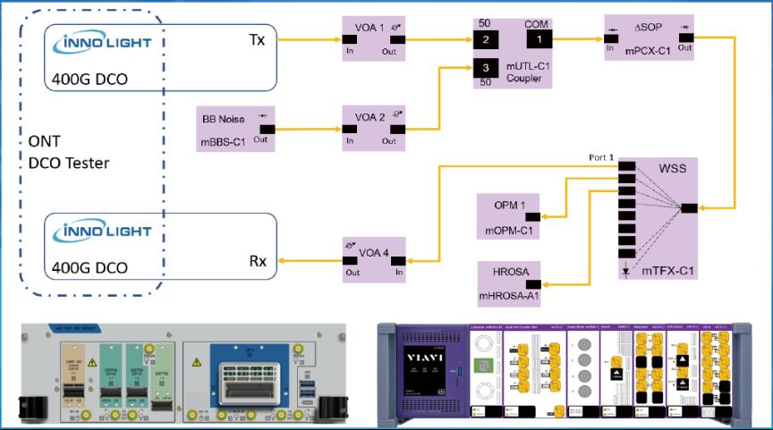 唯亚威通讯联合旭创科技成功完成可插拔相干光模块系统测试0621-Sabrina1164.png