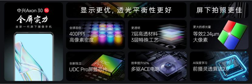 【新闻稿】全新一代屏下摄像手机中兴Axon 30 5G发布 多个全球首创 再展全屏实力665.png