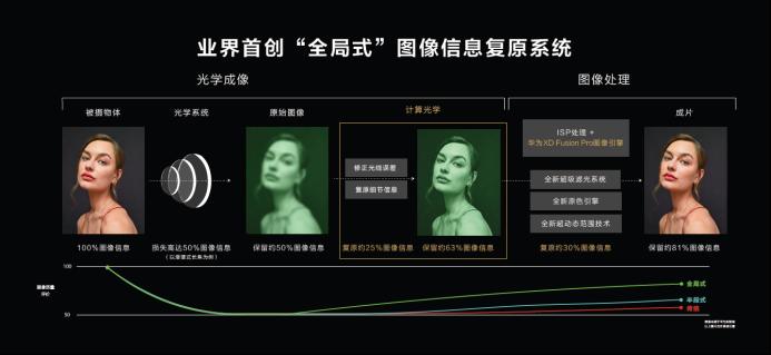 【发布会综合】华为旗舰新品发布 P50系列再续影像传奇551.png