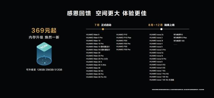 """【华为P50鸿蒙方向】HarmonyOS用户数破4000万  华为老用户设备""""重获新生""""-用户1361.png"""