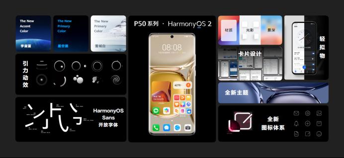 【华为P50综合】HUAWEIP50系列发布:突破物理边界的新时代影像2568.png