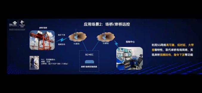 """9月13日新闻通稿:中国联通喜获2021""""5G应用揭榜赛""""多项大奖1695.png"""