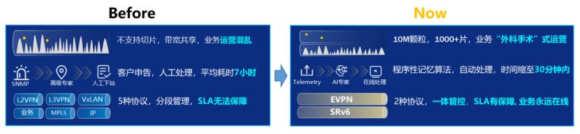 定稿 携手共赢数字未来 -智慧光网在5G承载中的应用V3634.png