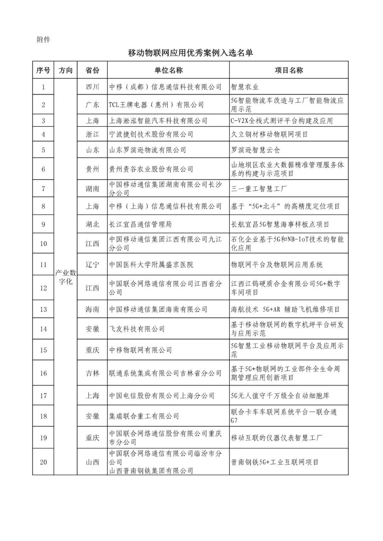 工信部公布移动物联网应用优秀案例名单出炉:44个项目上榜