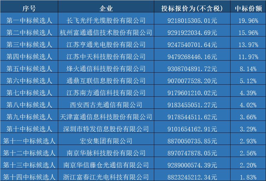 QQ图片20211012191305.png