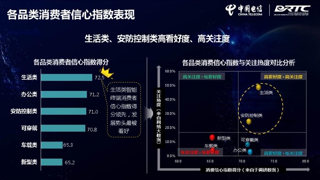 国内手机哪家强?中国电信重磅发布2018年终端洞察报告