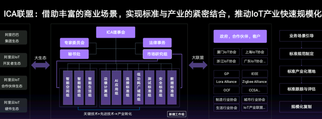 阿里IOT携手物联中 亮相第四届中国国际物联网博览会-中国国际物联网博览会